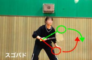 横打ちでラケットを立てると何が得か?