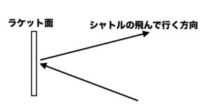フェイントの考え方(追記2016.2.17)2