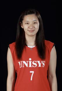 日本ユニシス女子バドミントン部-高橋 沙也加選手の使っているラケット