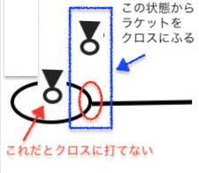 バドミントンのクロスヘアピンの打ち方(初心者編)