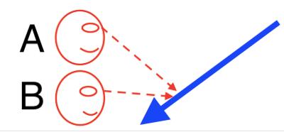 目の高さを下げるレシーブ方法