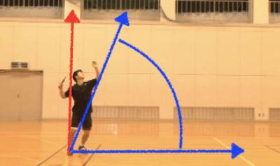 バドミントン初心者がスマッシュを上達させる足の3ステップ