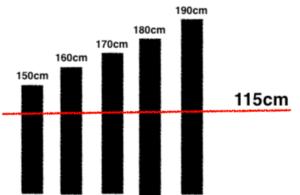 バドミントンのサーブが床から115センチになるの?