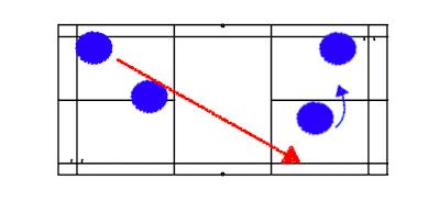 ストレートスマッシュをベースに組み立てる攻撃方法2