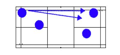 ストレートスマッシュをベースに組み立てる攻撃方法